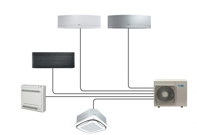 Sind mehrere Innengeräte an ein Außengerät angeschlossen, spricht man von Multisplit-Klimageräten. (©Daikin Airconditioning)